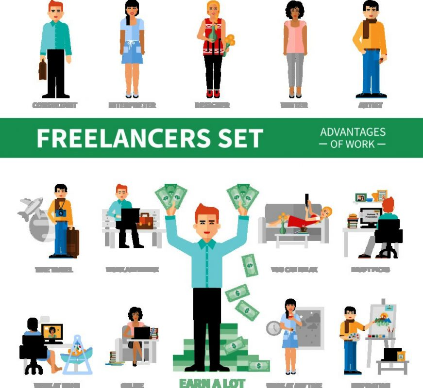 Freelancers Set With Advantages Of Work Freelancers Set With Advantages Of Work Including Icons Of Specialists Vector Illustration